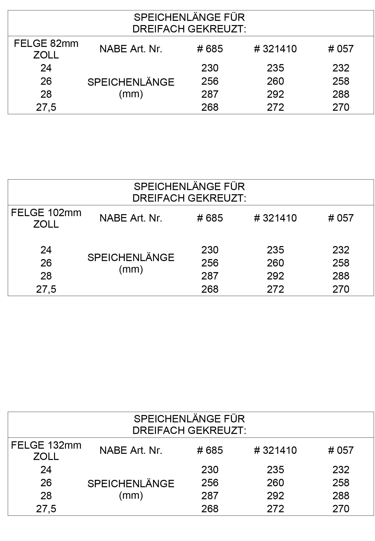 Speichenl-nge-2